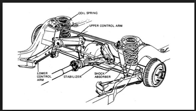 Auto Repair Using On the internet Car Repair Guidebook